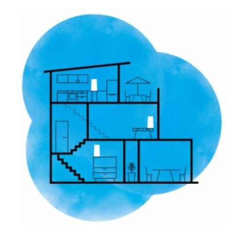 Mesh-verkko, joka kattaa koko kodin ja toimii yhden verkkonimen alla