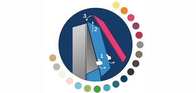 Byt nemt farve med Bosch Vario Style