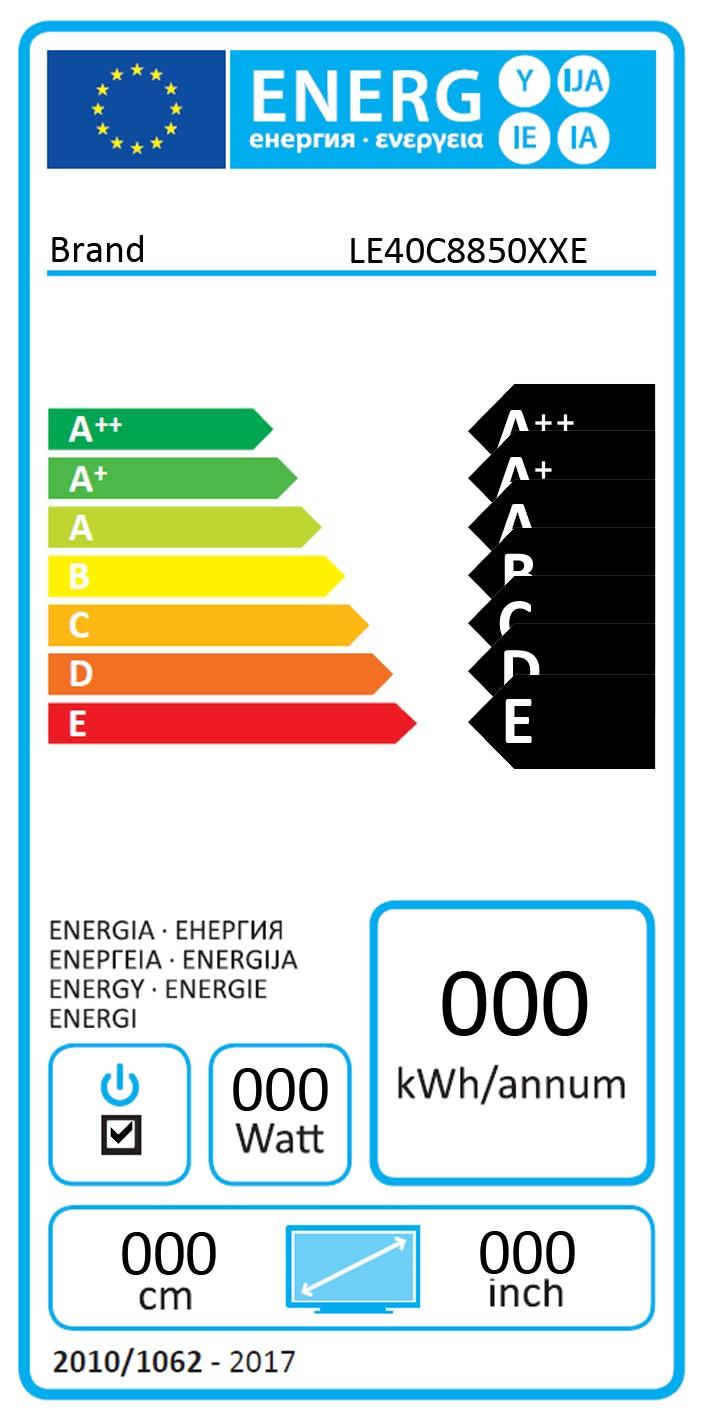 energiklasser