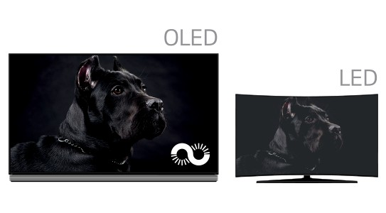 LG OLED perfect black