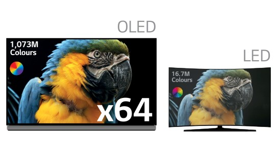 LG OLED perfect colour