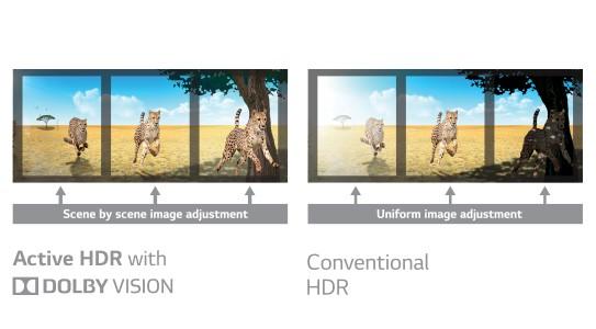 LG OLED HDR