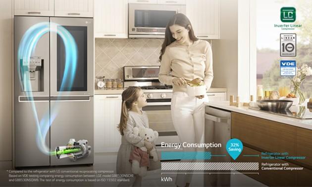 LG InstaView on Energiatehokas ja hiljainen