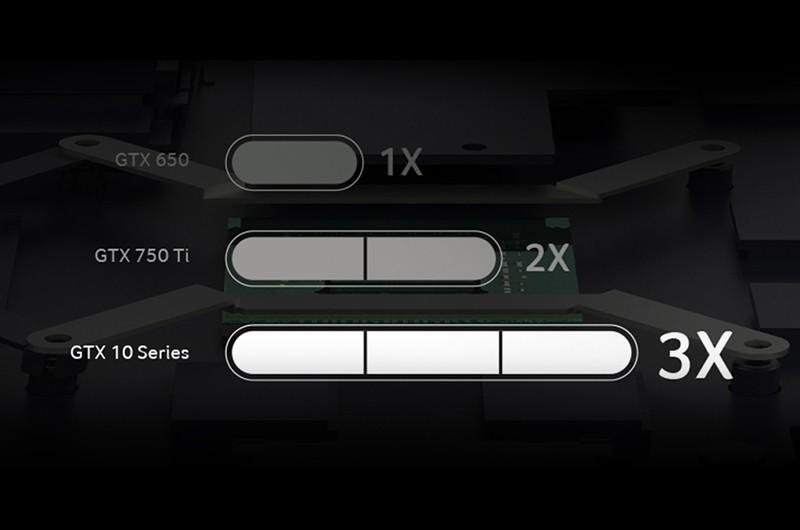 NVIDIA® GeForce® GTX 10 serien