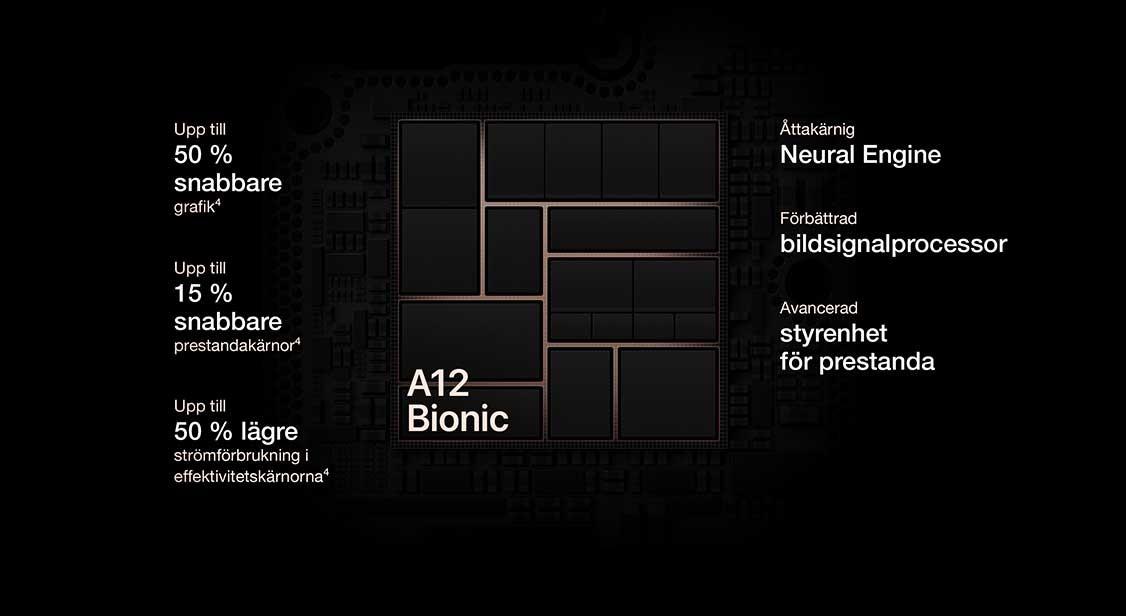 A12 Bionic är den snabbaste och mest intelligenta processorn i en iPhone någonsin