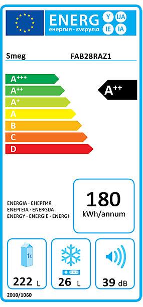 energimærke fryser