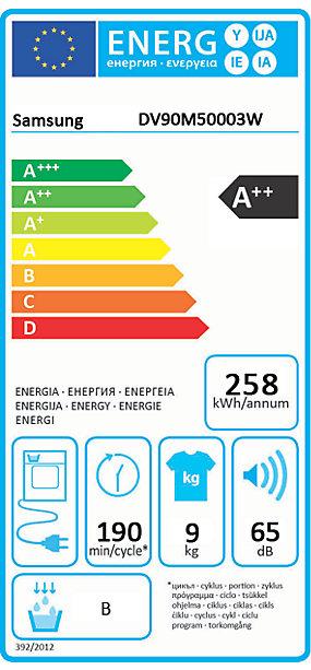 EnergyLabel