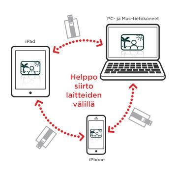 Hopeinen Omena Joko muistitikku iPadiin Applen laitteille saa vihdoin lisä tallennustilaa muistitikulla mutta Apple Lightning - Micro USB-sovitin, MD820